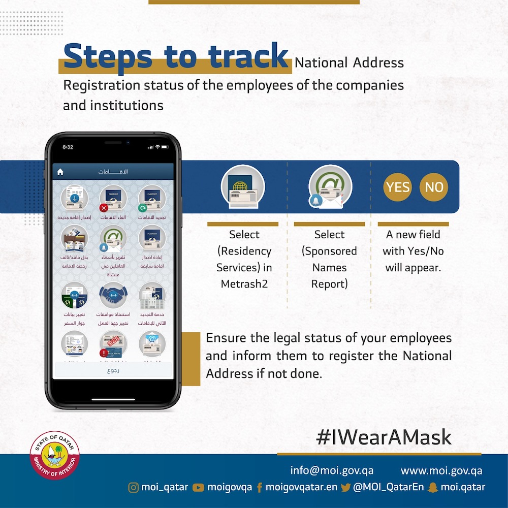 Posters on National Address Query for Companies and Establishments and Steps of Tracking it